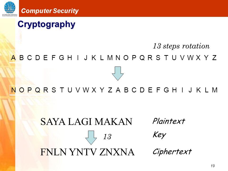 19 Computer Security Cryptography SAYA LAGI MAKAN FNLN YNTV ZNXNA Plaintext Key Ciphertext 13 ABCDEFGHIJKLMNOPQRSTUVWXYZ NOPQRSTUVWXYZABCDEFGHIJKLM 13
