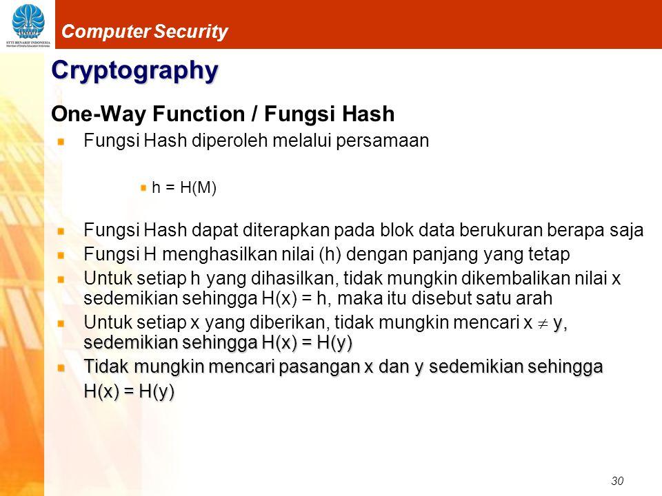 30 Computer Security Cryptography One-Way Function / Fungsi Hash Fungsi Hash diperoleh melalui persamaan h = H(M) Fungsi Hash dapat diterapkan pada bl