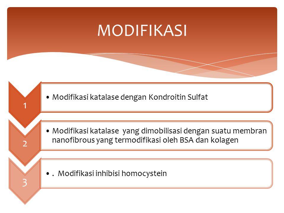 MODIFIKASI 1 Modifikasi katalase dengan Kondroitin Sulfat 2 Modifikasi katalase yang dimobilisasi dengan suatu membran nanofibrous yang termodifikasi oleh BSA dan kolagen 3.