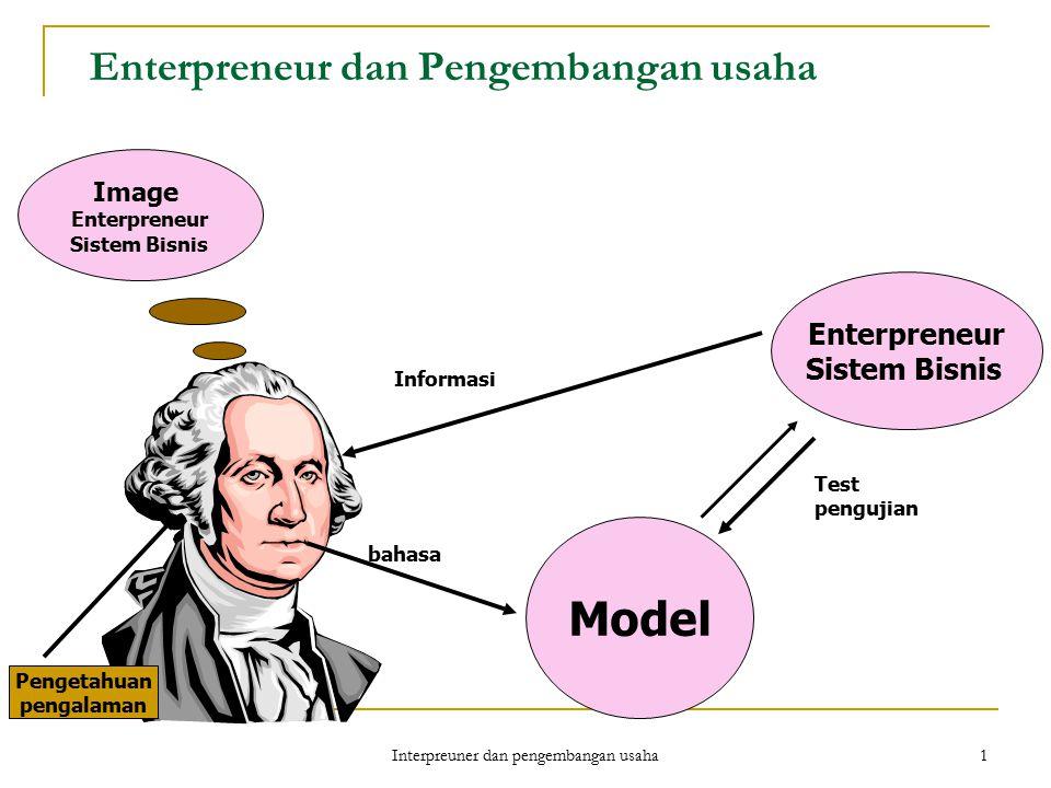 Interpreuner dan pengembangan usaha 1 Enterpreneur dan Pengembangan usaha Enterpreneur Sistem Bisnis Image Enterpreneur Sistem Bisnis Informasi Model
