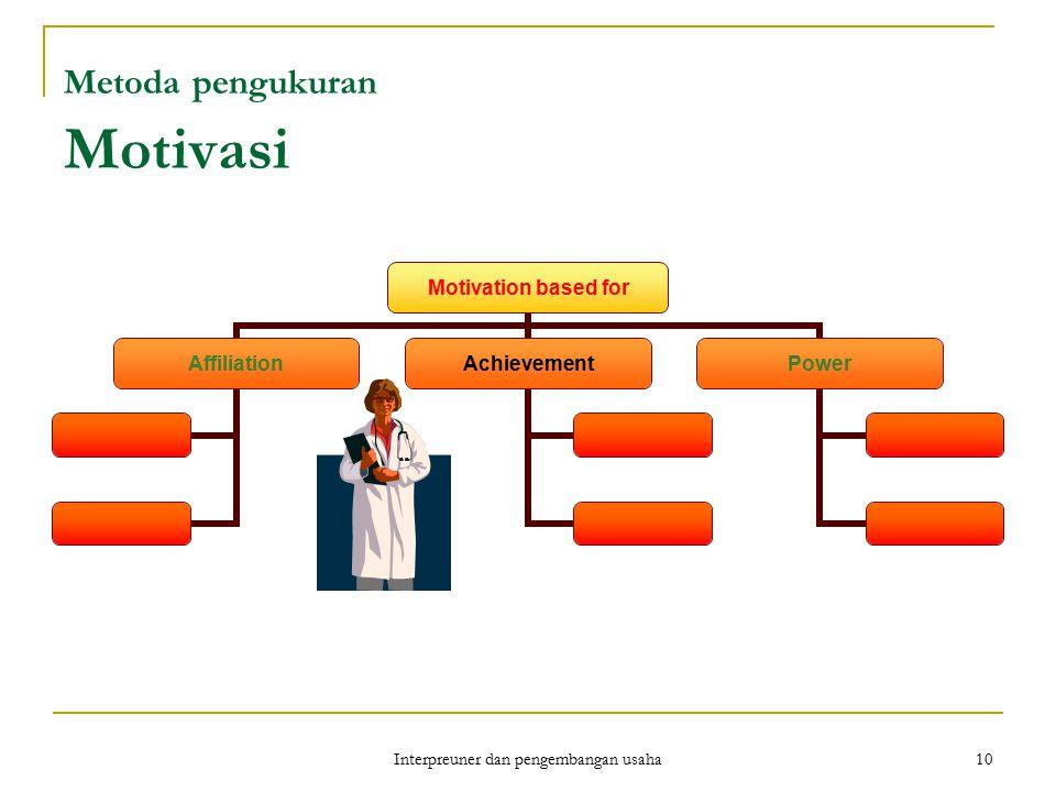 Interpreuner dan pengembangan usaha 10 Metoda pengukuran Motivasi
