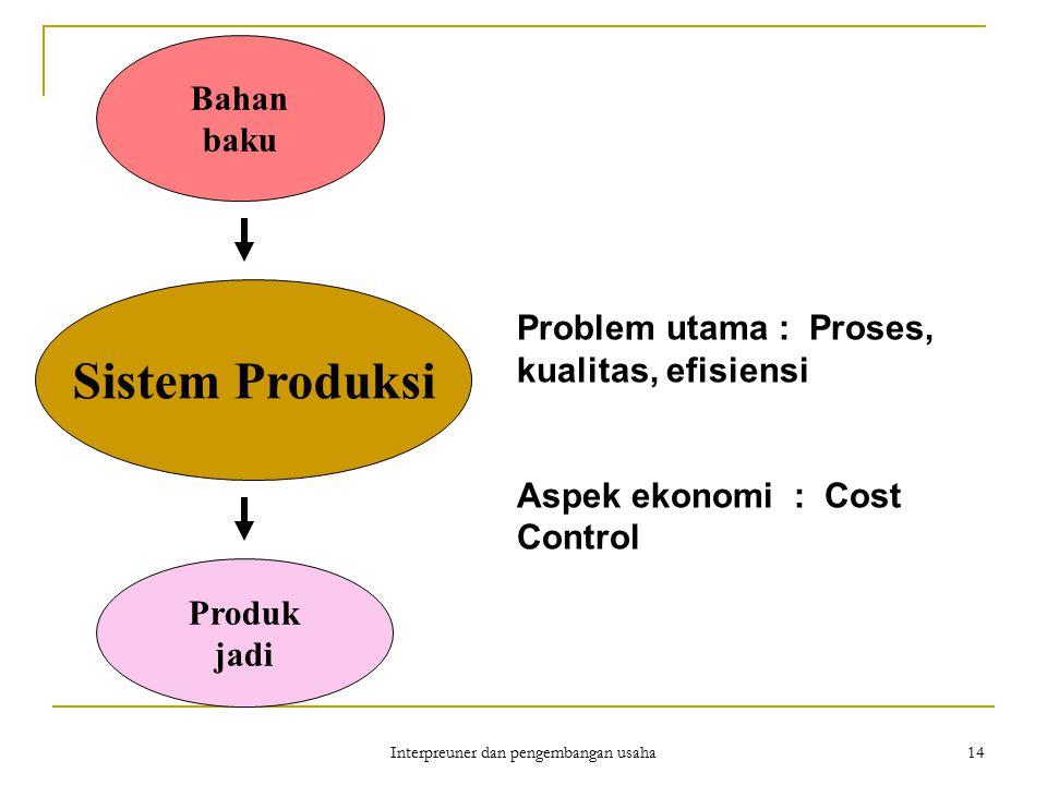 Interpreuner dan pengembangan usaha 14 Sistem Produksi Bahan baku Produk jadi Problem utama : Proses, kualitas, efisiensi Aspek ekonomi : Cost Control