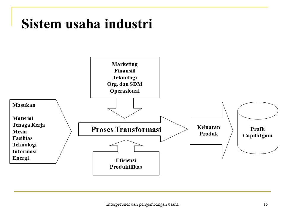 Interpreuner dan pengembangan usaha 15 Masukan Material Tenaga Kerja Mesin Fasilitas Teknologi Informasi Energi Proses Transformasi Efisiensi Produkti