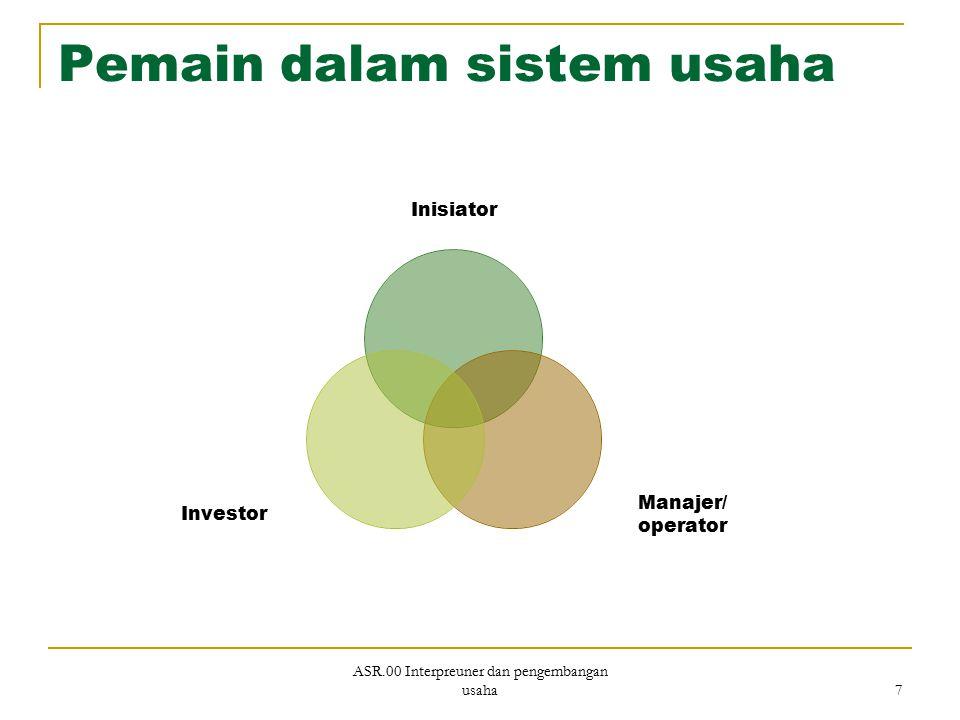 ASR.00 Interpreuner dan pengembangan usaha 7 Pemain dalam sistem usaha Inisiator Manajer/ operator Investor