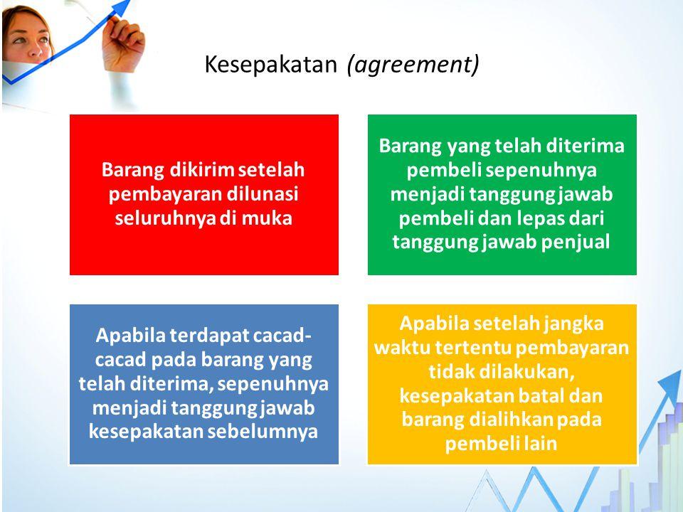 Kesepakatan (agreement) Barang dikirim setelah pembayaran dilunasi seluruhnya di muka Barang yang telah diterima pembeli sepenuhnya menjadi tanggung j
