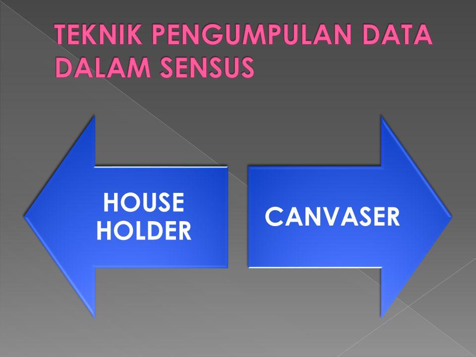 HOUSE HOLDER CANVASER