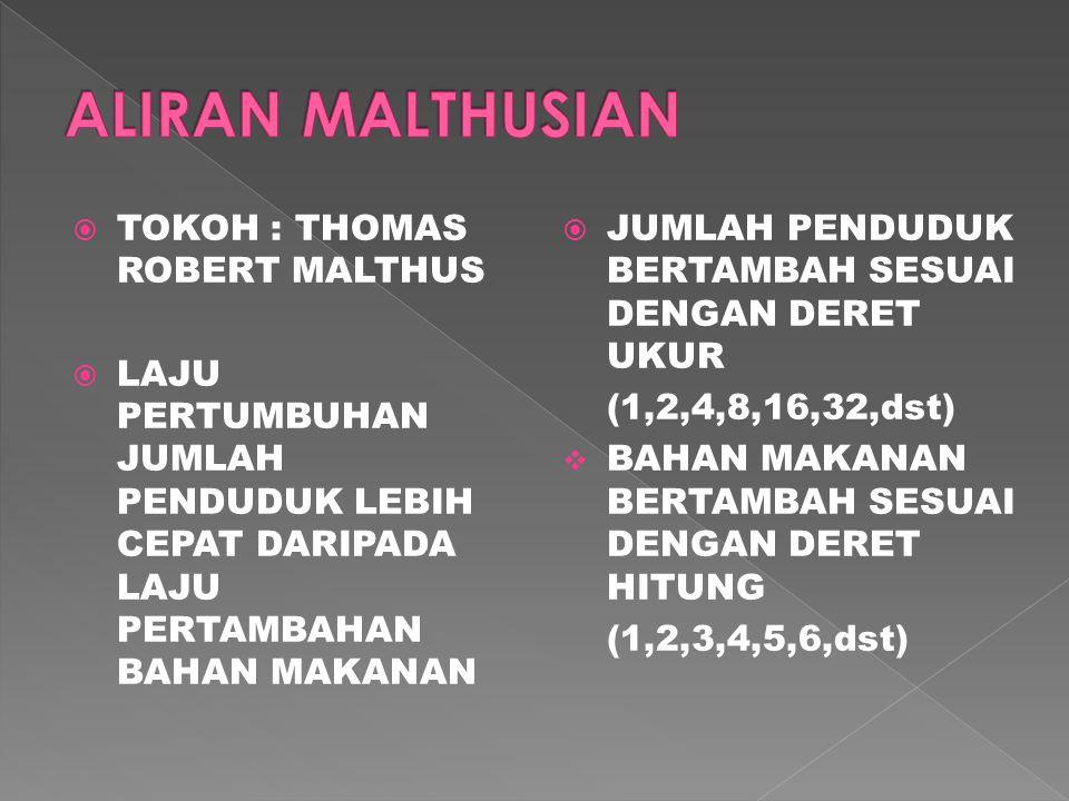  TOKOH : THOMAS ROBERT MALTHUS  LAJU PERTUMBUHAN JUMLAH PENDUDUK LEBIH CEPAT DARIPADA LAJU PERTAMBAHAN BAHAN MAKANAN  JUMLAH PENDUDUK BERTAMBAH SESUAI DENGAN DERET UKUR (1,2,4,8,16,32,dst)  BAHAN MAKANAN BERTAMBAH SESUAI DENGAN DERET HITUNG (1,2,3,4,5,6,dst)
