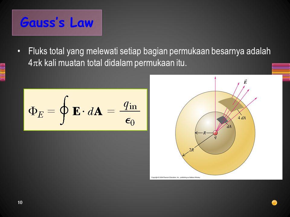 10 Fluks total yang melewati setiap bagian permukaan besarnya adalah 4  k kali muatan total didalam permukaan itu. Gauss's Law