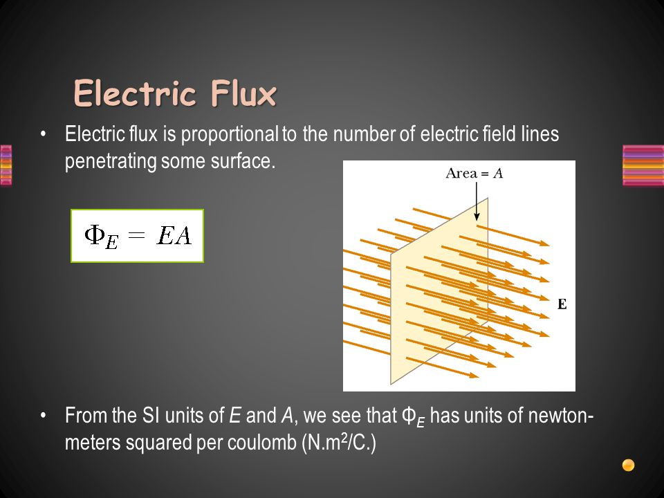 7 Field lines representing a uniform electric field penetrating an area A that is at an angle ) to the field.