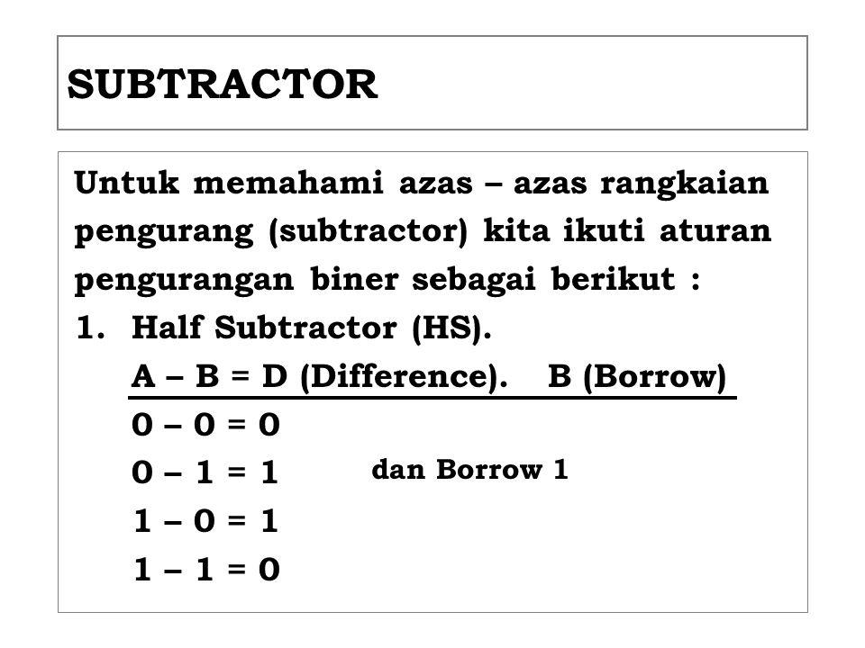 SUBTRACTOR Untuk memahami azas – azas rangkaian pengurang (subtractor) kita ikuti aturan pengurangan biner sebagai berikut : 1.Half Subtractor (HS). A