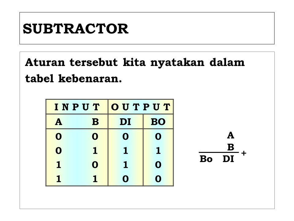 SUBTRACTOR Aturan tersebut kita nyatakan dalam tabel kebenaran. I N P U TO U T P U T A BDIBO 0 0 1 1 0 1 01100110 01000100 A B Bo DI +