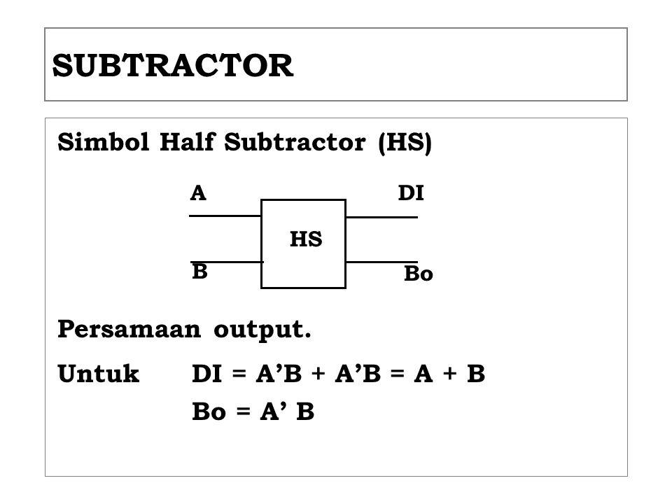 SUBTRACTOR Simbol Half Subtractor (HS) Persamaan output. Untuk DI = A'B + A'B = A + B Bo = A' B HS A B Bo DI