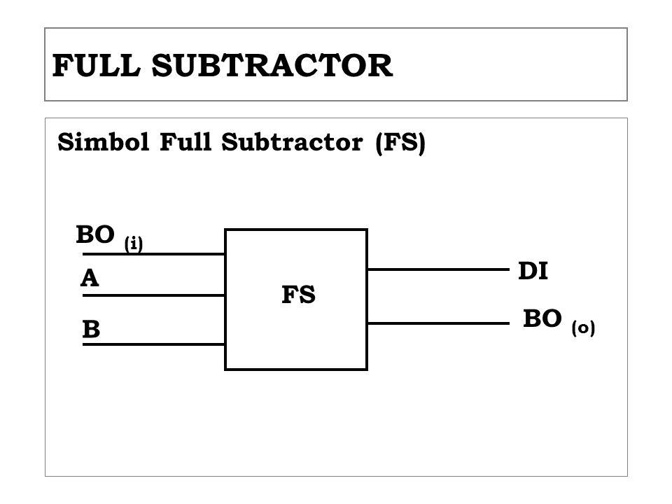 FULL SUBTRACTOR Simbol Full Subtractor (FS) FS BO (i) A B DI BO (o)
