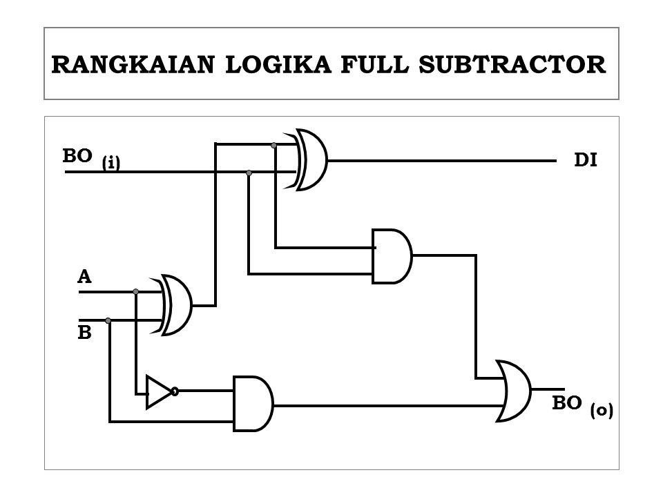 RANGKAIAN LOGIKA FULL SUBTRACTOR DI BO (o) BO (i) A B