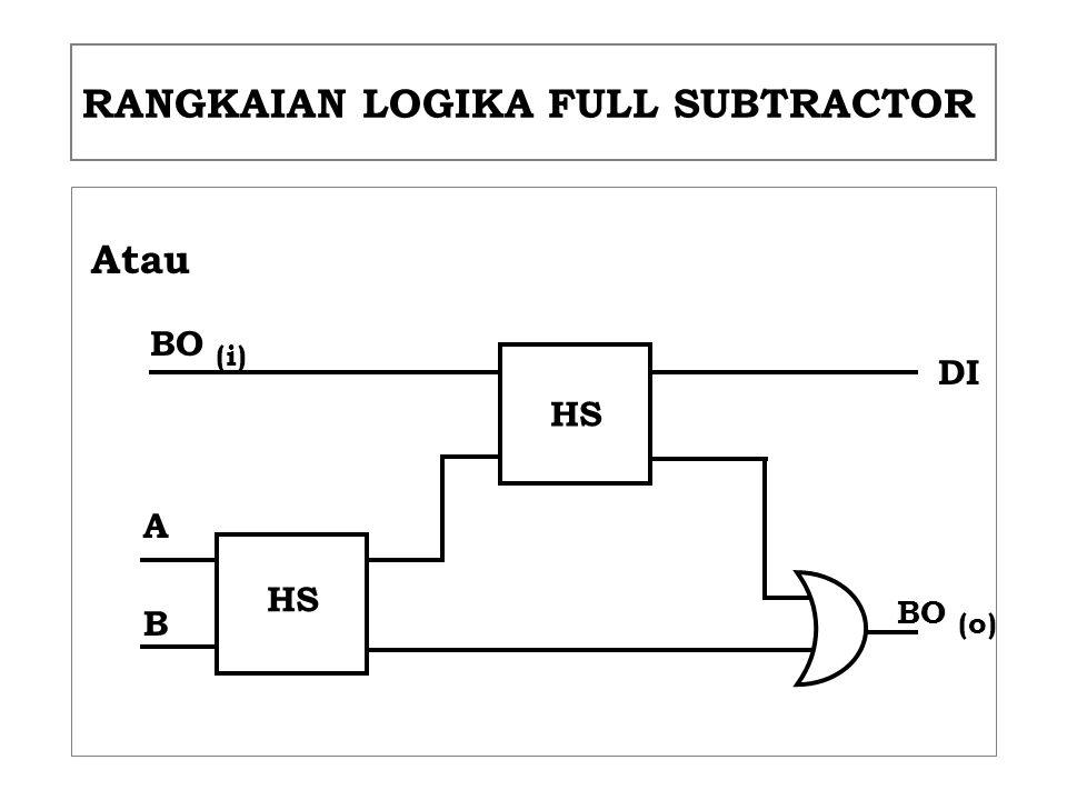COMPARATOR Adalah suatu rangkaian kombinasi yang berfungsi sebagai pembanding 2 variabel dengan multi bit.