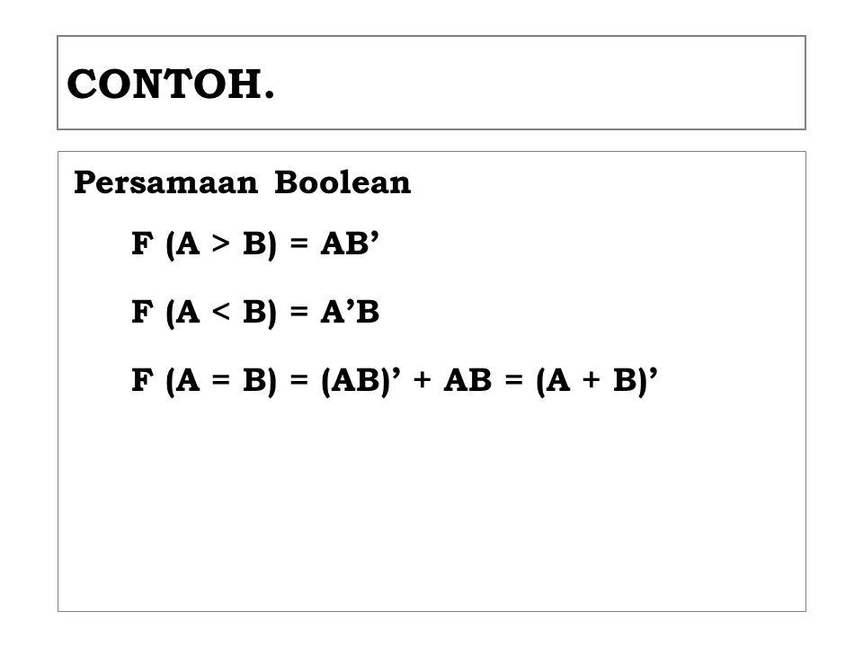 CONTOH. Rangkaian Logika A B A>B A<B A=B