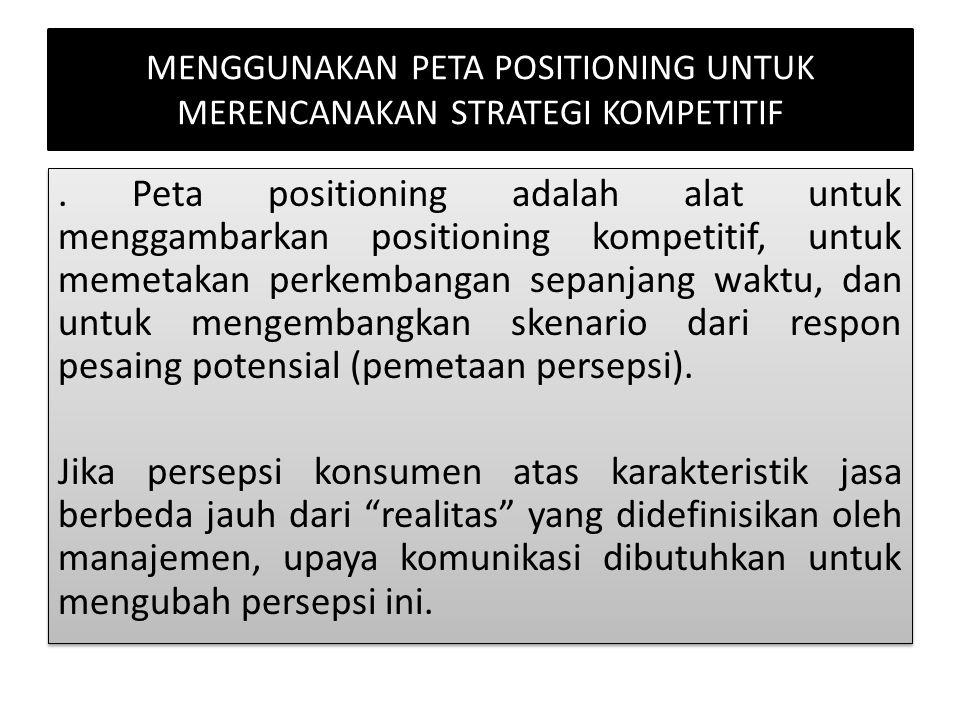 MENGGUNAKAN PETA POSITIONING UNTUK MERENCANAKAN STRATEGI KOMPETITIF. Peta positioning adalah alat untuk menggambarkan positioning kompetitif, untuk me
