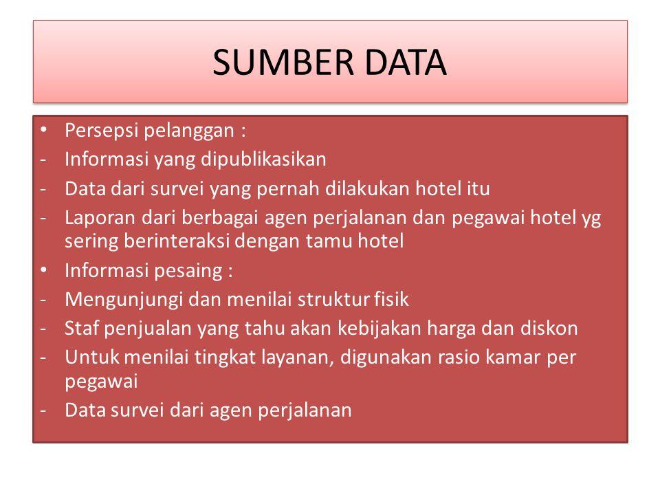 SUMBER DATA Persepsi pelanggan : -Informasi yang dipublikasikan -Data dari survei yang pernah dilakukan hotel itu -Laporan dari berbagai agen perjalan