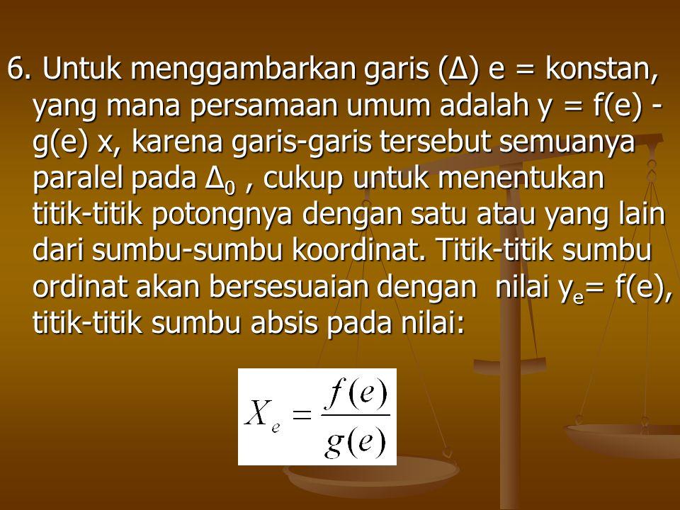 6. Untuk menggambarkan garis (∆) e = konstan, yang mana persamaan umum adalah y = f(e) - g(e) x, karena garis-garis tersebut semuanya paralel pada ∆ 0