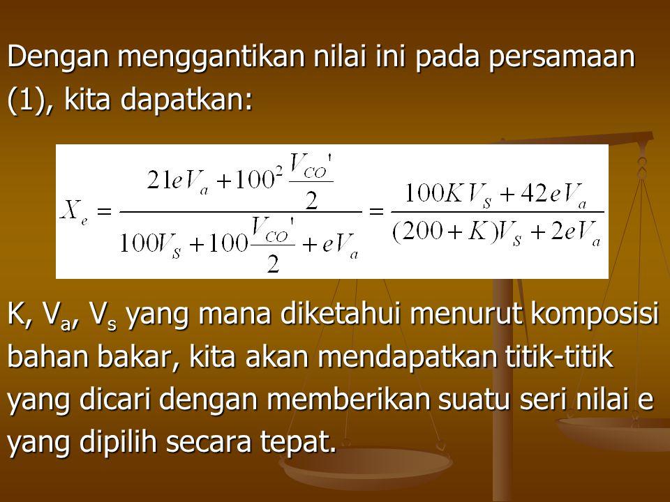 Dengan menggantikan nilai ini pada persamaan (1), kita dapatkan: K, V a, V s yang mana diketahui menurut komposisi bahan bakar, kita akan mendapatkan