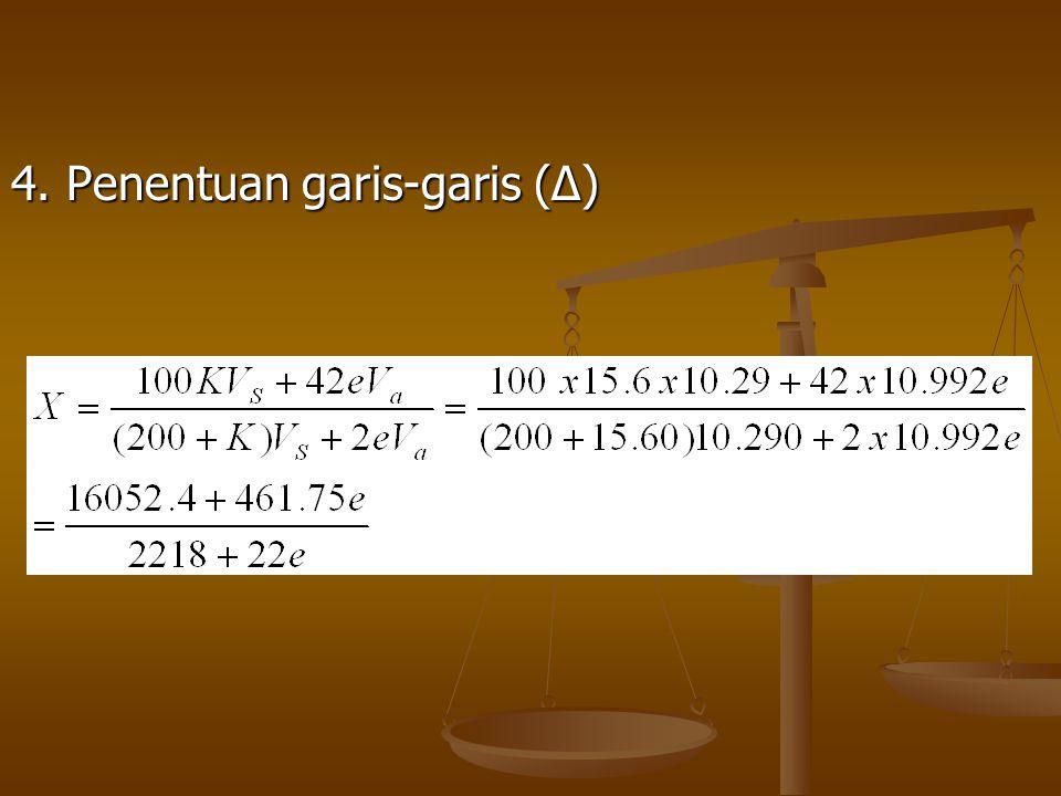 4. Penentuan garis-garis (∆)