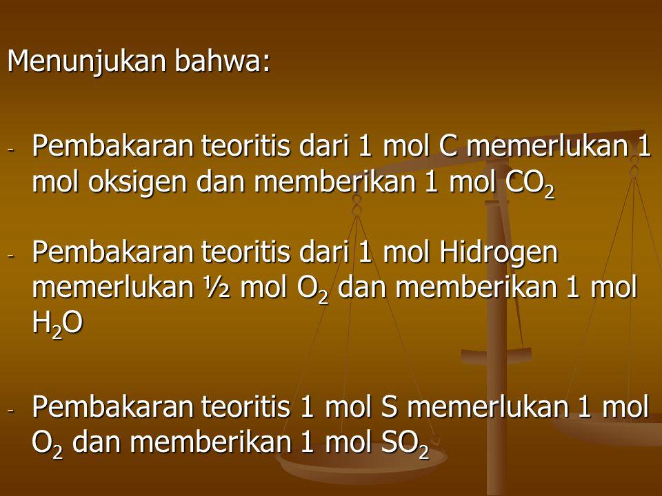 Menunjukan bahwa: - Pembakaran teoritis dari 1 mol C memerlukan 1 mol oksigen dan memberikan 1 mol CO 2 - Pembakaran teoritis dari 1 mol Hidrogen meme