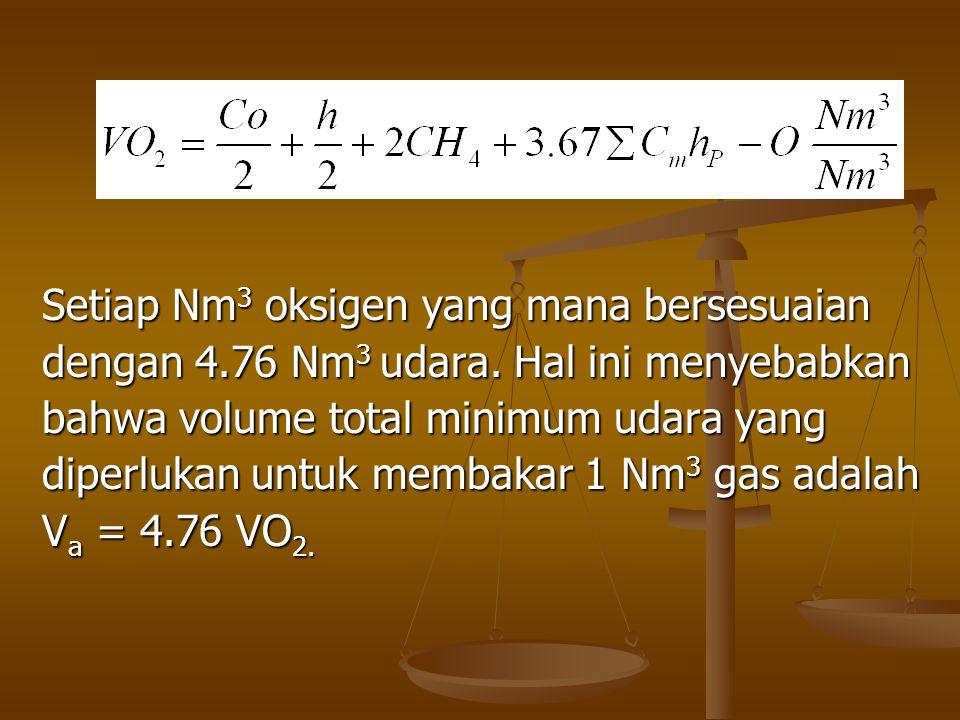 Setiap Nm 3 oksigen yang mana bersesuaian dengan 4.76 Nm 3 udara. Hal ini menyebabkan bahwa volume total minimum udara yang diperlukan untuk membakar