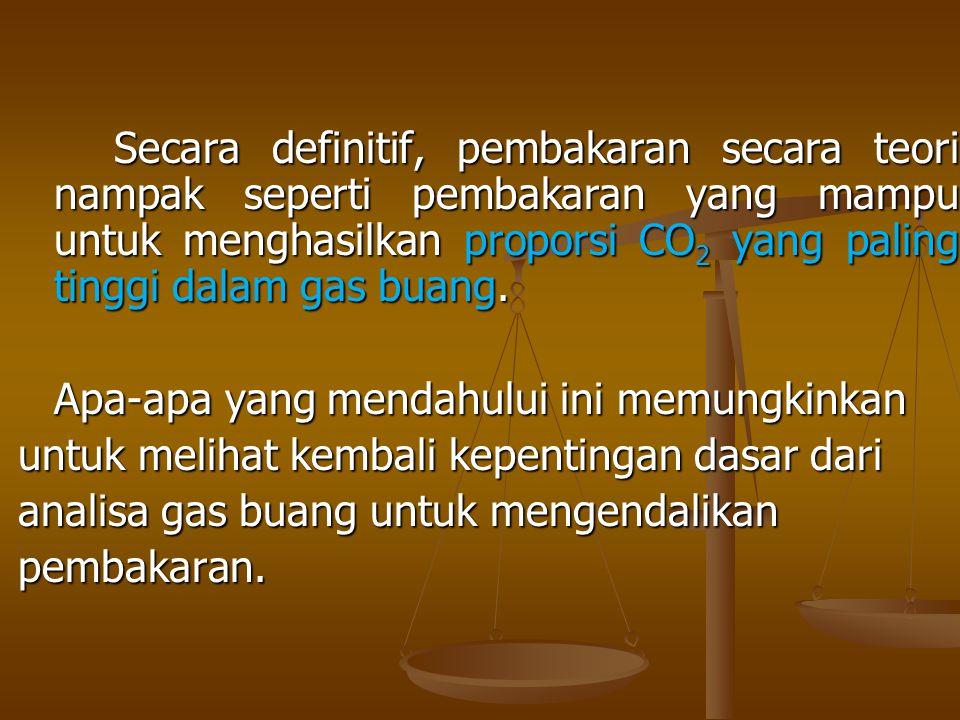 Secara definitif, pembakaran secara teori nampak seperti pembakaran yang mampu untuk menghasilkan proporsi CO 2 yang paling tinggi dalam gas buang. Ap