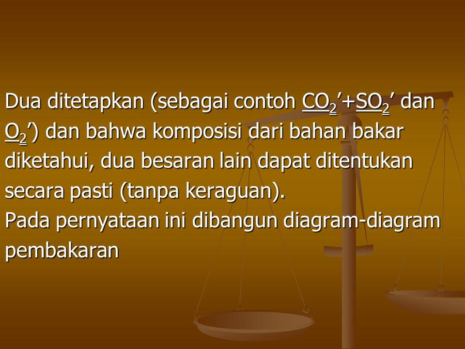Dua ditetapkan (sebagai contoh CO 2 '+SO 2 ' dan O 2 ') dan bahwa komposisi dari bahan bakar diketahui, dua besaran lain dapat ditentukan secara pasti