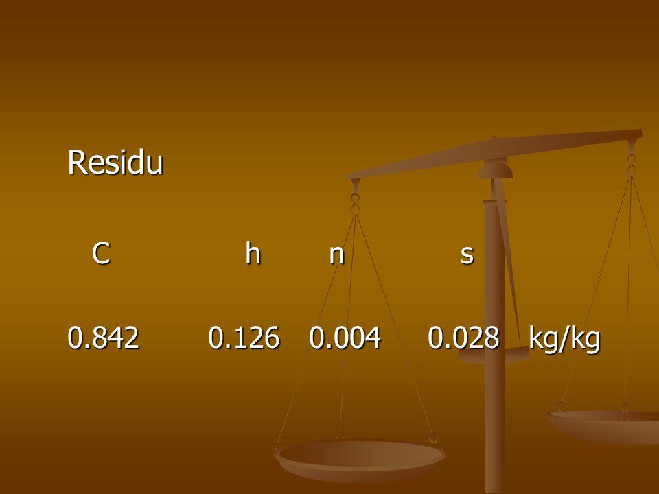 Residu C h n s 0.842 0.126 0.004 0.028kg/kg