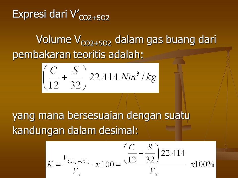 Expresi dari V' CO2+SO2 Volume V CO2+SO2 dalam gas buang dari pembakaran teoritis adalah: yang mana bersesuaian dengan suatu kandungan dalam desimal: