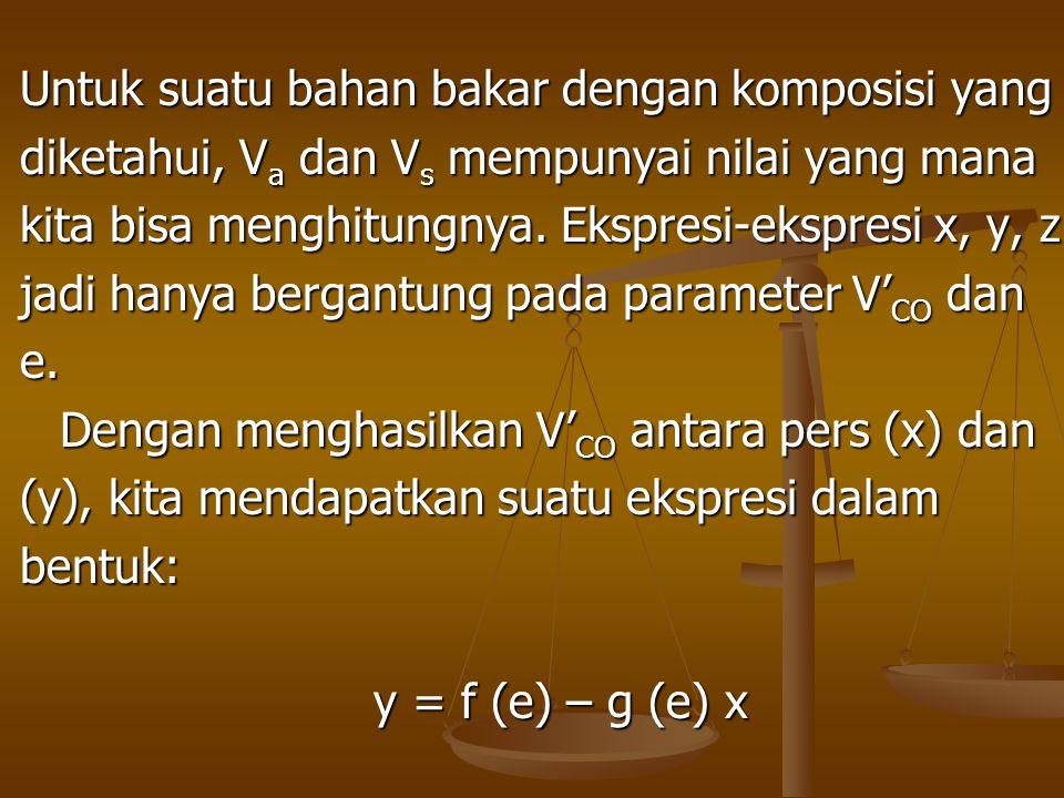 Untuk suatu bahan bakar dengan komposisi yang diketahui, V a dan V s mempunyai nilai yang mana kita bisa menghitungnya. Ekspresi-ekspresi x, y, z jadi