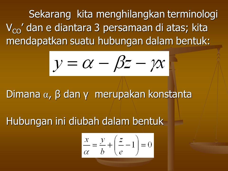 Sekarang kita menghilangkan terminologi V CO ' dan e diantara 3 persamaan di atas; kita mendapatkan suatu hubungan dalam bentuk: Dimana α, β dan γ mer