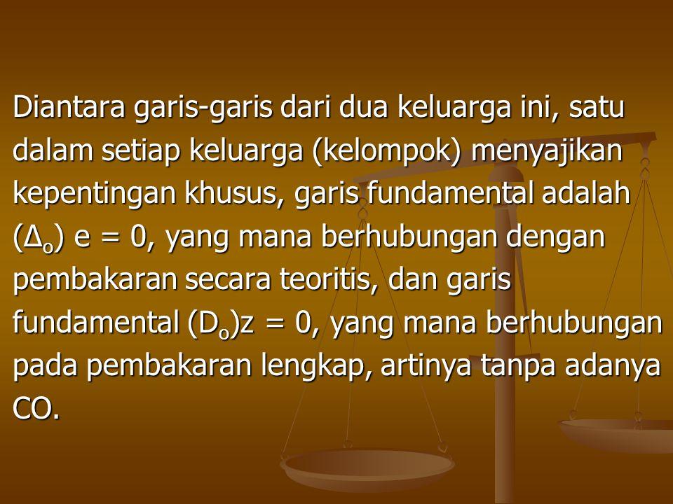 Diantara garis-garis dari dua keluarga ini, satu dalam setiap keluarga (kelompok) menyajikan kepentingan khusus, garis fundamental adalah (∆ o ) e = 0