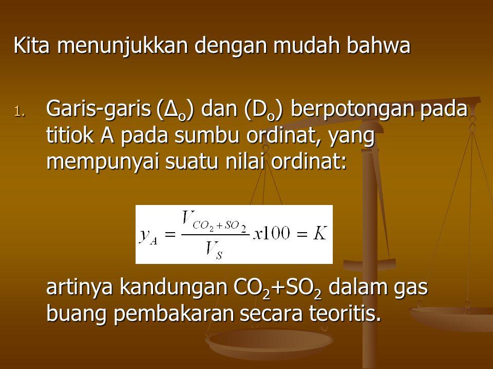 Kita menunjukkan dengan mudah bahwa 1. Garis-garis (∆ o ) dan (D o ) berpotongan pada titiok A pada sumbu ordinat, yang mempunyai suatu nilai ordinat:
