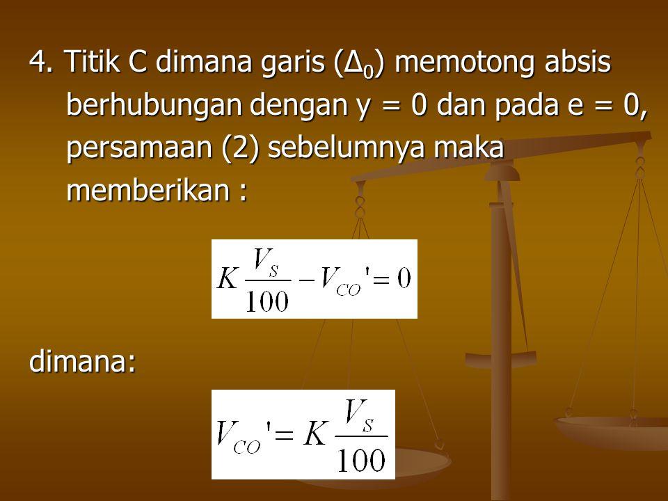 4. Titik C dimana garis (∆ 0 ) memotong absis berhubungan dengan y = 0 dan pada e = 0, berhubungan dengan y = 0 dan pada e = 0, persamaan (2) sebelumn