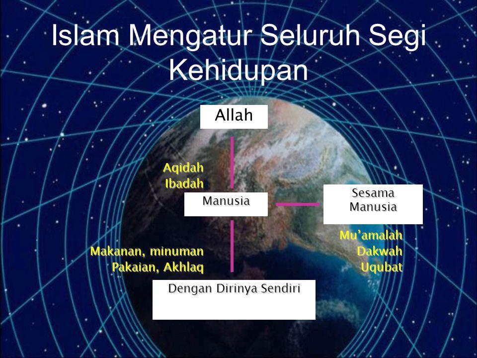Islam Mengatur Seluruh Segi Kehidupan AllahManusia Dengan Dirinya Sendiri Sesama Manusia AqidahIbadah Makanan, minuman Pakaian, Akhlaq Mu'amalahDakwahUqubat