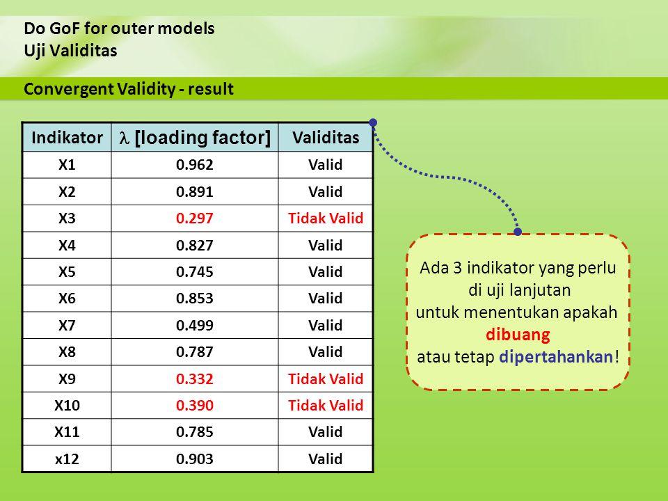 Uji Validitas Do GoF for outer models Convergent Validity - result Indikator [loading factor] Validitas X10.962Valid X20.891Valid X30.297Tidak Valid X