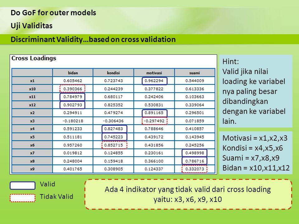 Uji Validitas Do GoF for outer models Discriminant Validity…based on cross validation Hint: Valid jika nilai loading ke variabel nya paling besar diba
