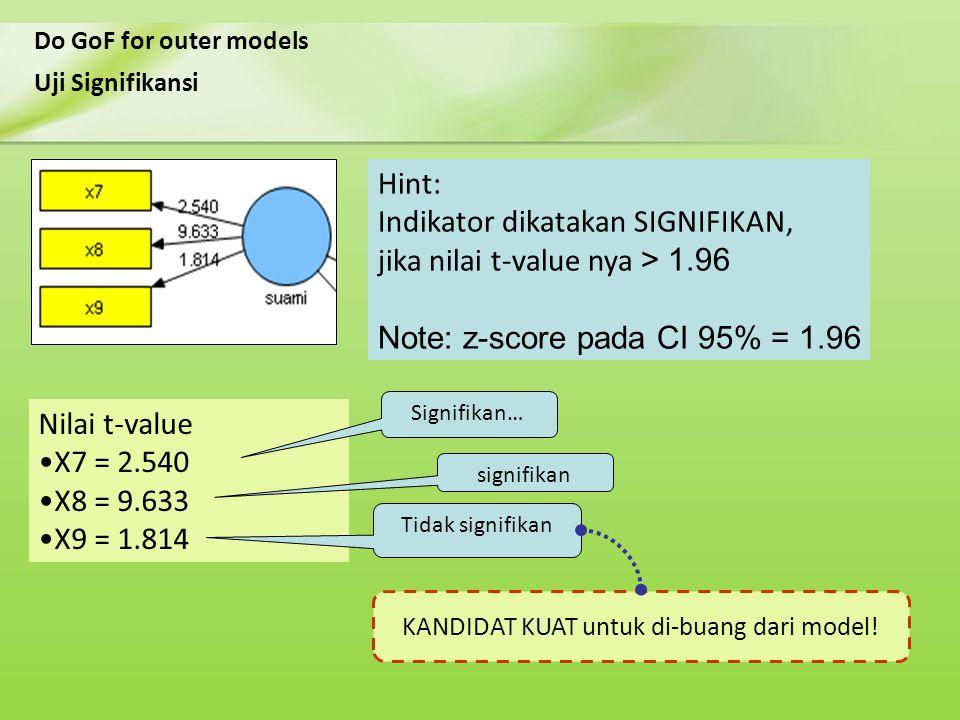 Uji Signifikansi Do GoF for outer models Nilai t-value X7 = 2.540 X8 = 9.633 X9 = 1.814 Hint: Indikator dikatakan SIGNIFIKAN, jika nilai t-value nya >