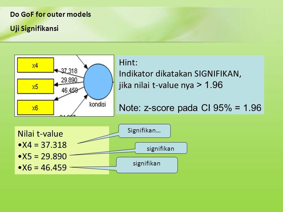 Uji Signifikansi Do GoF for outer models Nilai t-value X4 = 37.318 X5 = 29.890 X6 = 46.459 Hint: Indikator dikatakan SIGNIFIKAN, jika nilai t-value ny