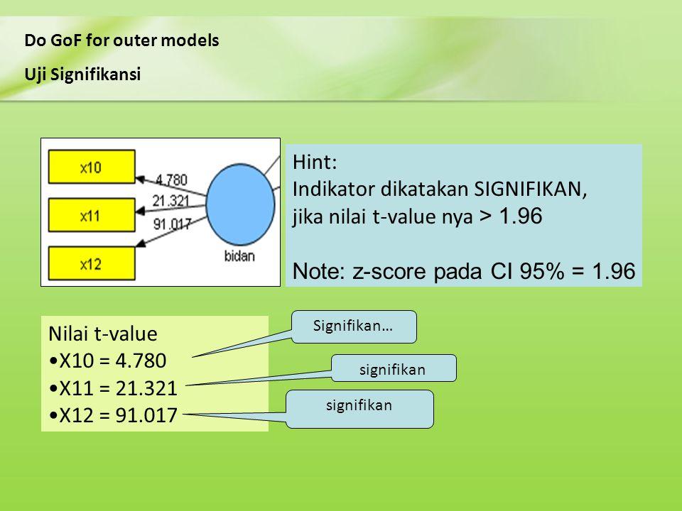 Uji Signifikansi Do GoF for outer models Nilai t-value X10 = 4.780 X11 = 21.321 X12 = 91.017 Hint: Indikator dikatakan SIGNIFIKAN, jika nilai t-value
