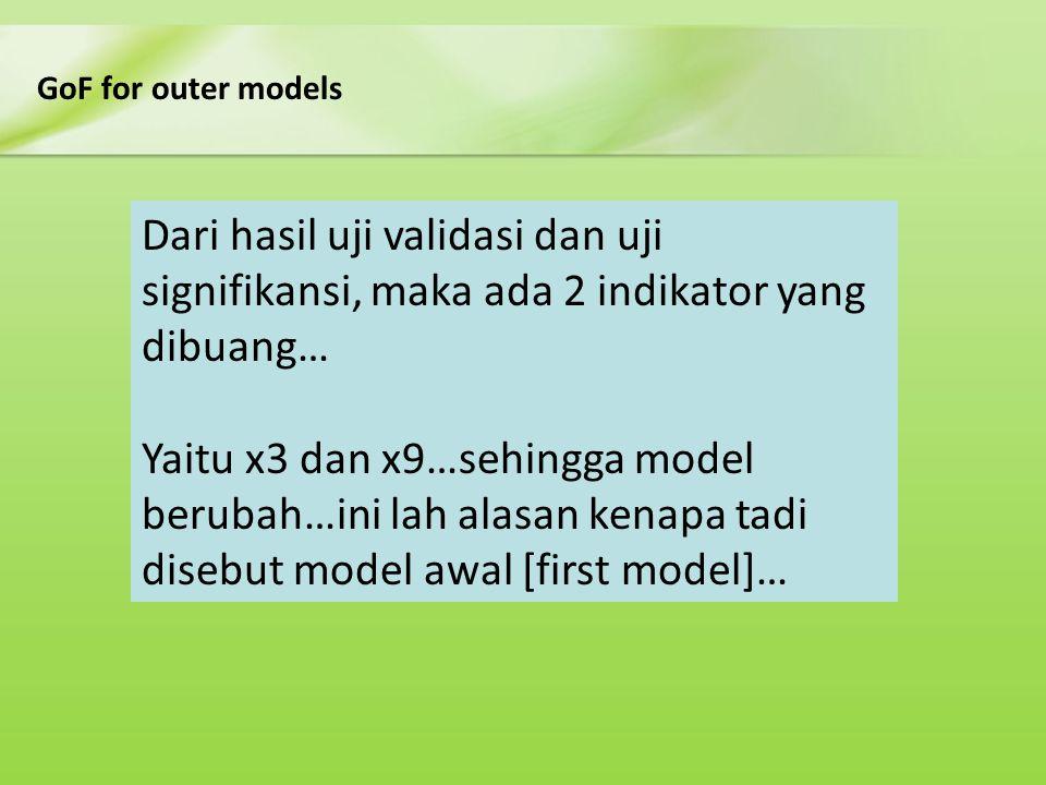 GoF for outer models Dari hasil uji validasi dan uji signifikansi, maka ada 2 indikator yang dibuang… Yaitu x3 dan x9…sehingga model berubah…ini lah a