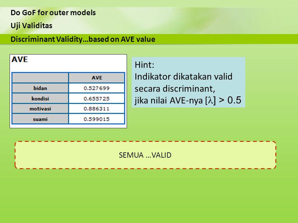 Uji Validitas Do GoF for outer models Discriminant Validity…based on AVE value Hint: Indikator dikatakan valid secara discriminant, jika nilai AVE-nya
