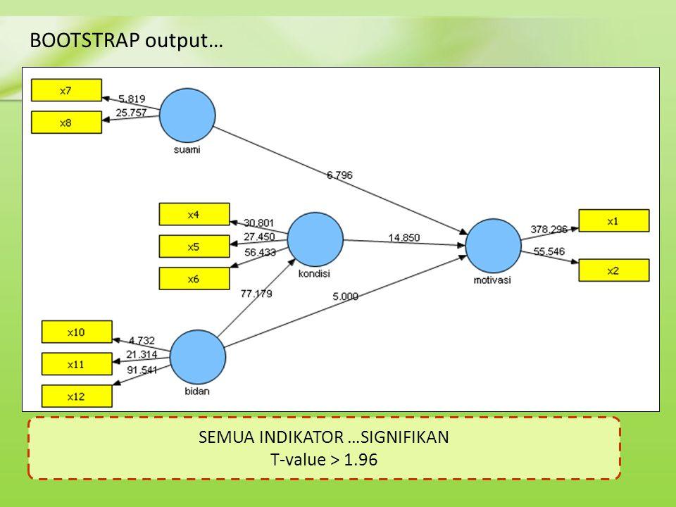 BOOTSTRAP output… SEMUA INDIKATOR …SIGNIFIKAN T-value > 1.96