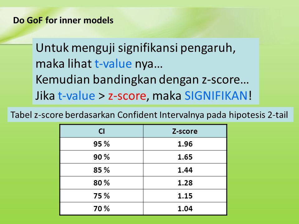 Do GoF for inner models Untuk menguji signifikansi pengaruh, maka lihat t-value nya… Kemudian bandingkan dengan z-score… Jika t-value > z-score, maka