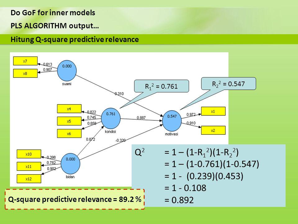 PLS ALGORITHM output… Do GoF for inner models Hitung Q-square predictive relevance R 1 2 = 0.761 R 2 2 = 0.547 Q 2 = 1 – (1-R 1 2 )(1-R 2 2 ) = 1 – (1