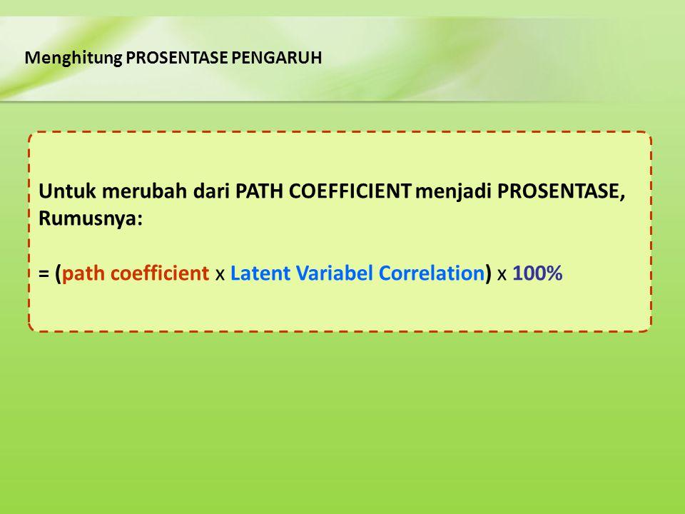 Menghitung PROSENTASE PENGARUH Untuk merubah dari PATH COEFFICIENT menjadi PROSENTASE, Rumusnya: = (path coefficient x Latent Variabel Correlation) x