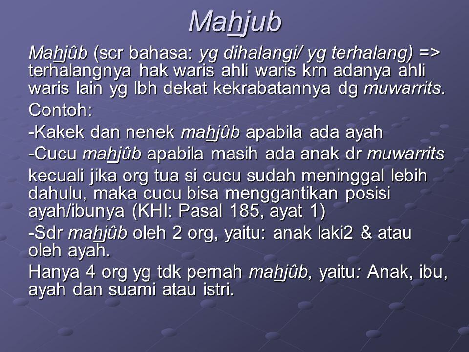 Mahjub Mahjûb (scr bahasa: yg dihalangi/ yg terhalang) => terhalangnya hak waris ahli waris krn adanya ahli waris lain yg lbh dekat kekrabatannya dg m