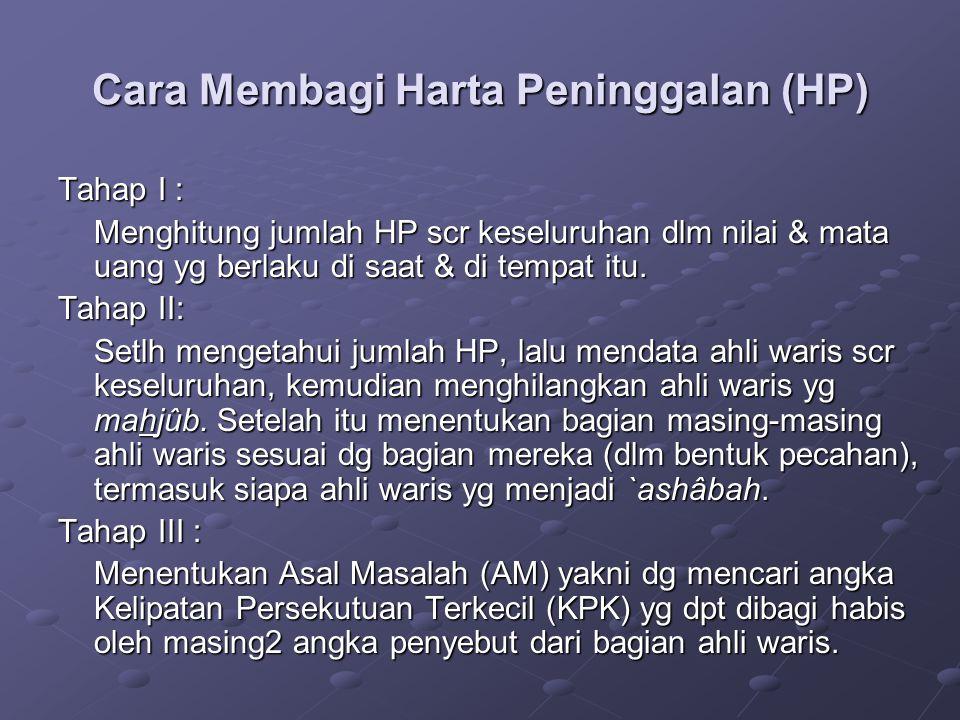 Cara Membagi Harta Peninggalan (HP) Tahap I : Menghitung jumlah HP scr keseluruhan dlm nilai & mata uang yg berlaku di saat & di tempat itu. Tahap II: